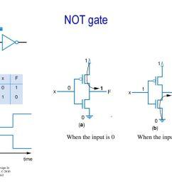 chapter 1 introduction ppt download kb jpeg pir sensor transistor inverter not gate circuit diagram [ 1024 x 768 Pixel ]