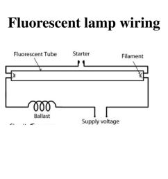 10 fluorescent lamp wiring [ 1024 x 768 Pixel ]
