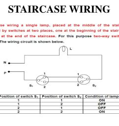 staircase wiring theory wiring diagram recent staircase wiring circuit diagram likewise 3 way light switch wiring [ 1024 x 768 Pixel ]