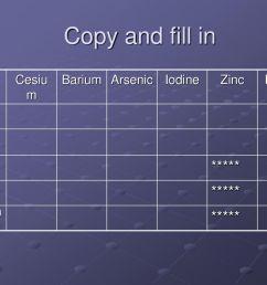 copy and fill in cesium barium arsenic iodine zinc phosphorus [ 1024 x 768 Pixel ]