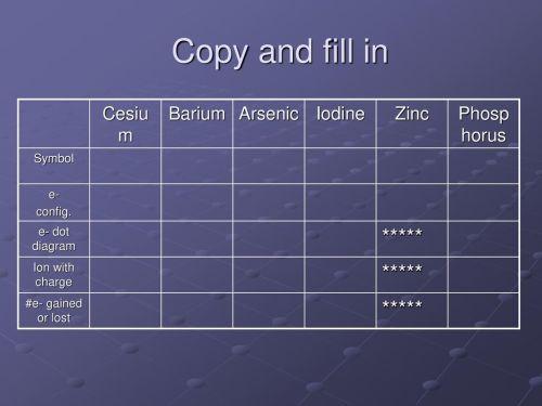 small resolution of copy and fill in cesium barium arsenic iodine zinc phosphorus