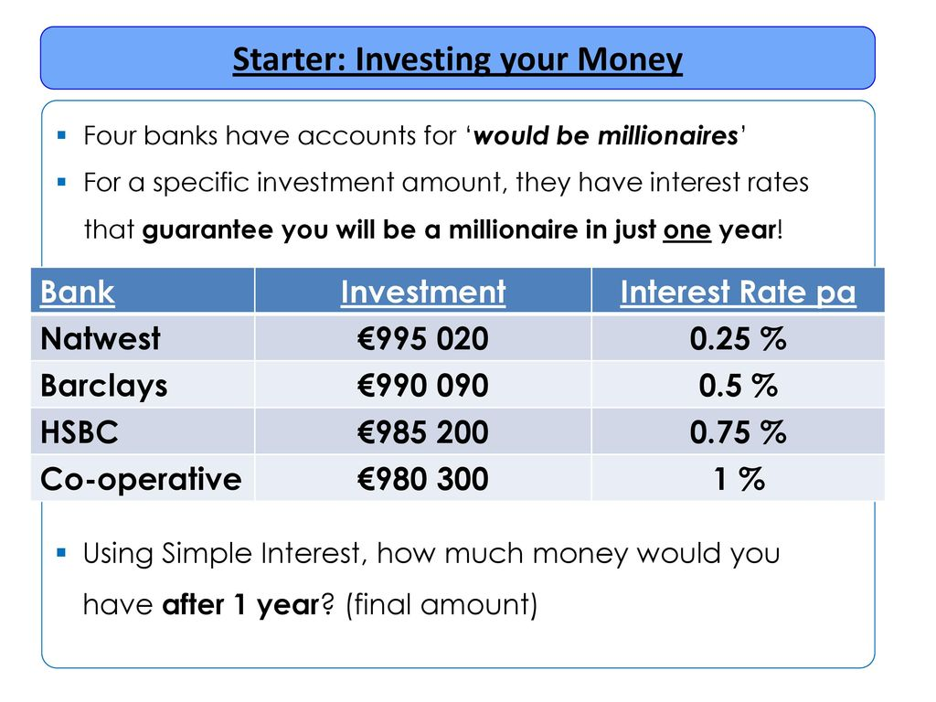Is Anyone A Millionaire Ppt Download