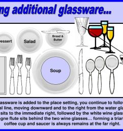 12 adding additional glassware  [ 1024 x 768 Pixel ]
