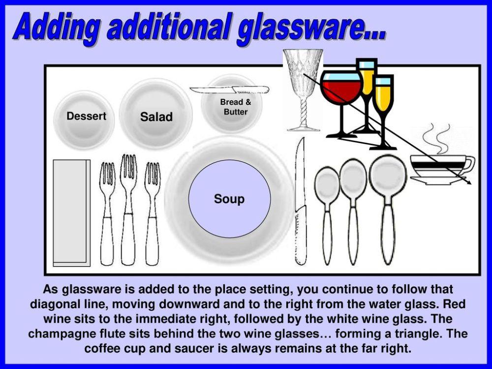 medium resolution of 12 adding additional glassware