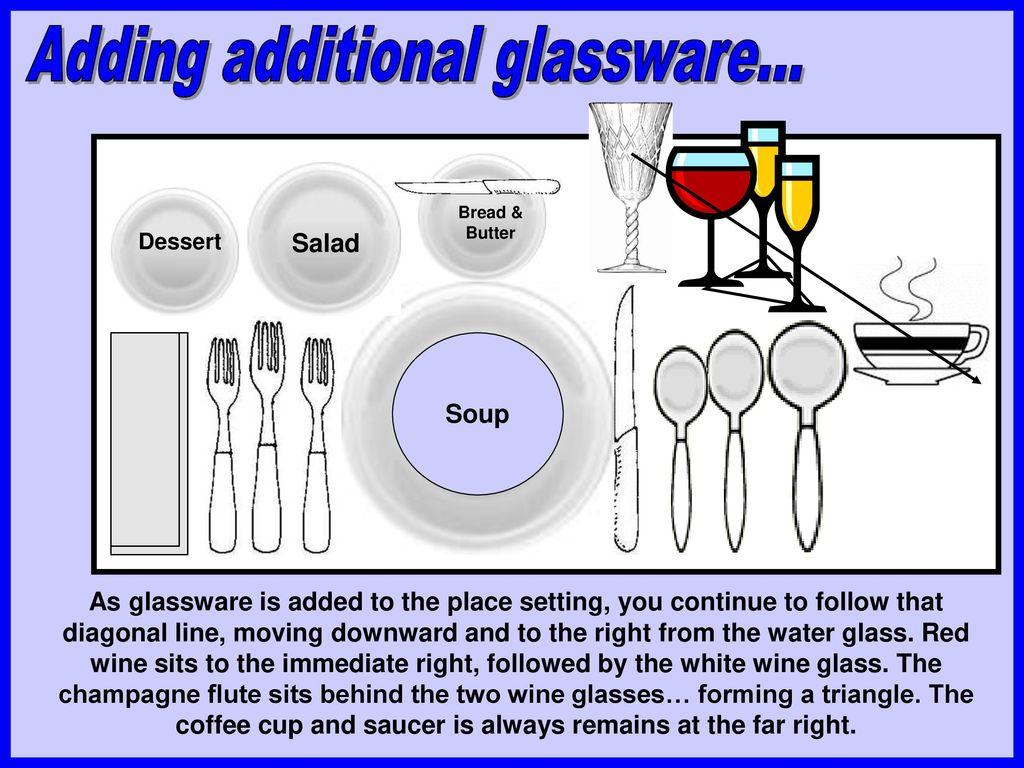 hight resolution of 12 adding additional glassware