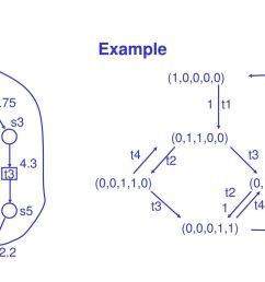 64 example  [ 1024 x 768 Pixel ]