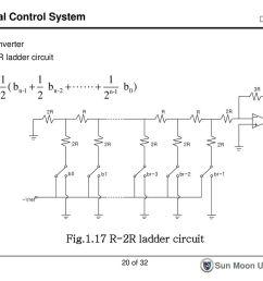 20 1 6 digital control system da converter r 2r ladder circuit  [ 1024 x 768 Pixel ]