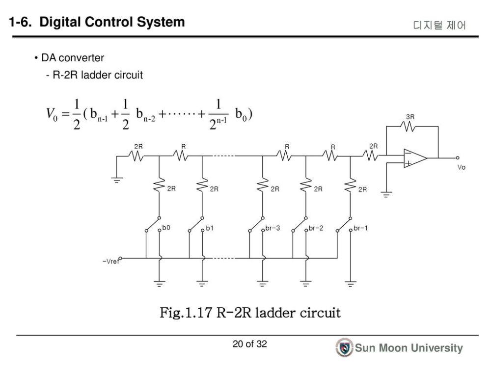 medium resolution of 20 1 6 digital control system da converter r 2r ladder circuit