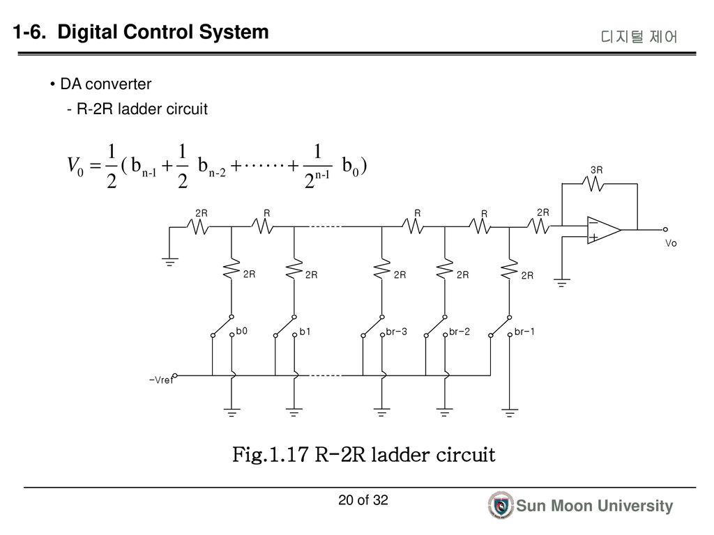 hight resolution of 20 1 6 digital control system da converter r 2r ladder circuit
