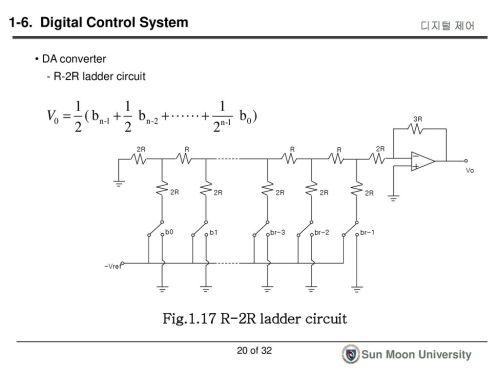 small resolution of 20 1 6 digital control system da converter r 2r ladder circuit