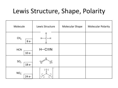 small resolution of 36 lewis structure