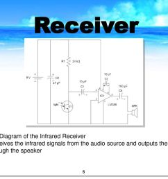 receiver circuit diagram of the infrared receiver [ 1024 x 768 Pixel ]