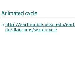 24 animated cycle [ 1024 x 768 Pixel ]