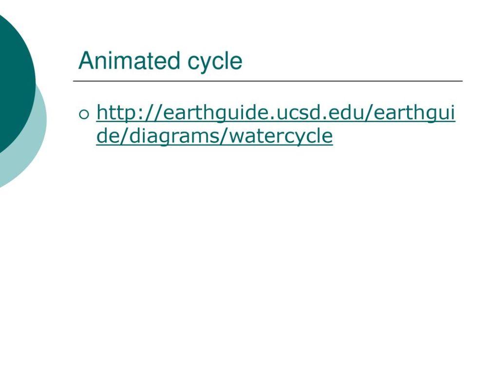 medium resolution of 24 animated cycle