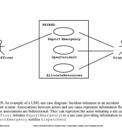 16 figure an example of a uml use case diagram  [ 1024 x 768 Pixel ]