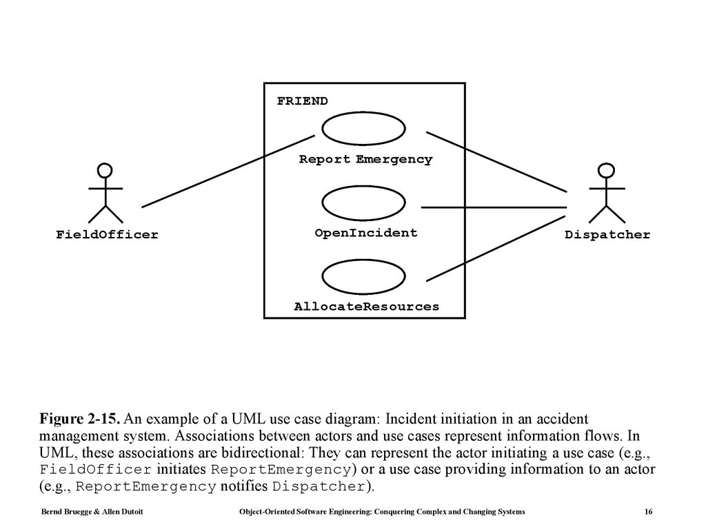 hight resolution of 16 figure an example of a uml use case diagram