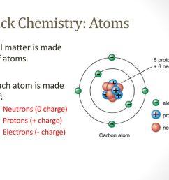 quick chemistry atoms [ 1024 x 768 Pixel ]