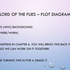 Lord Of The Flies Plot Diagram 1997 Ford F150 Starter Solenoid Wiring Materials 5 Piece Paper Pen Pencil Ppt Download