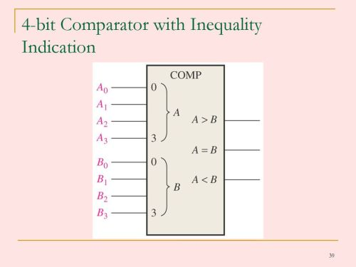 small resolution of 39 4 bit comparator with inequality indication