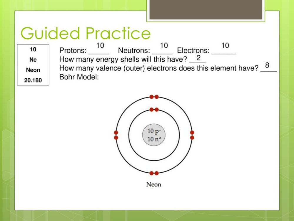 medium resolution of  bohr model 2 8 guided practice ne neon protons neutrons electrons