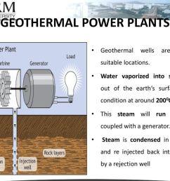 geothermal power plants [ 1024 x 768 Pixel ]