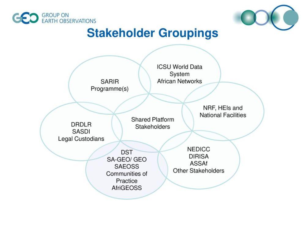 medium resolution of 3 stakeholder groupings