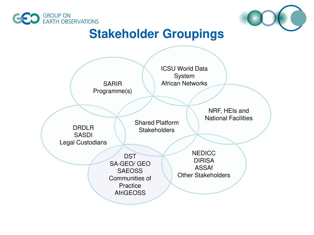 hight resolution of 3 stakeholder groupings