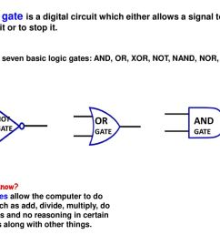 a logic gate is a digital circuit which either allows a signal to pass through it [ 1024 x 768 Pixel ]