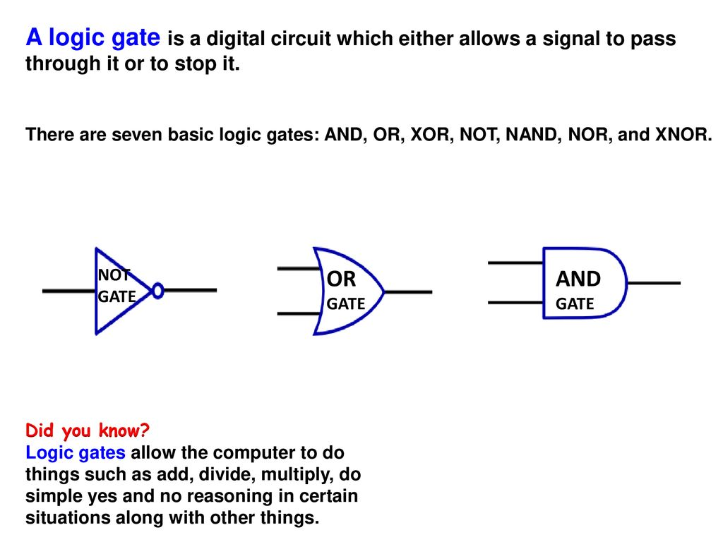 hight resolution of a logic gate is a digital circuit which either allows a signal to pass through it