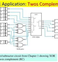 xor application twos complement [ 1024 x 768 Pixel ]