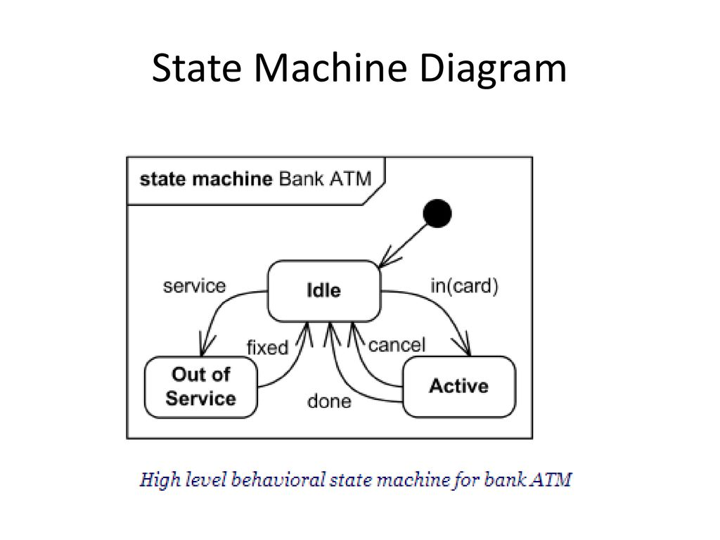 hight resolution of 7 state machine diagram