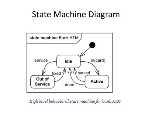 small resolution of 7 state machine diagram