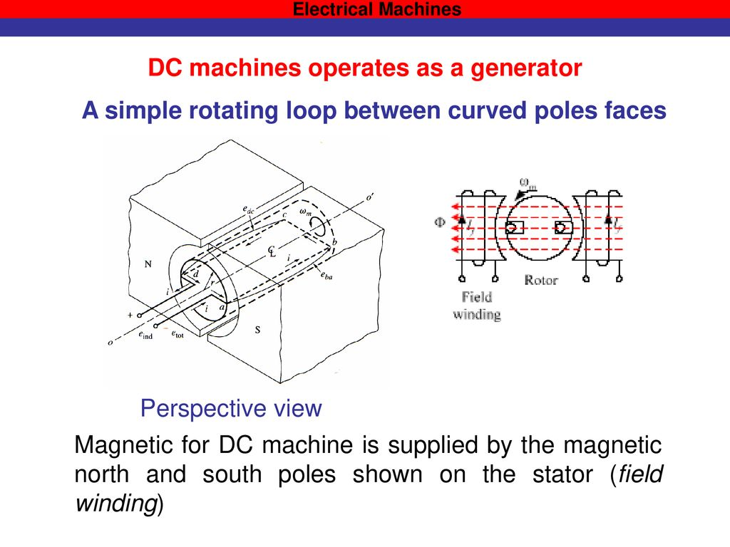 hight resolution of 21 dc machines operates as a generator