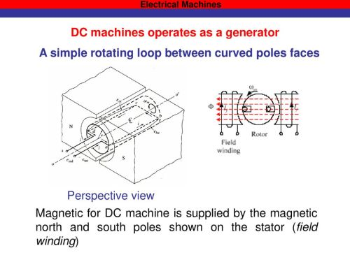 small resolution of 21 dc machines operates as a generator