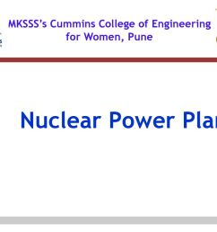 1 nuclear power plant [ 1024 x 768 Pixel ]
