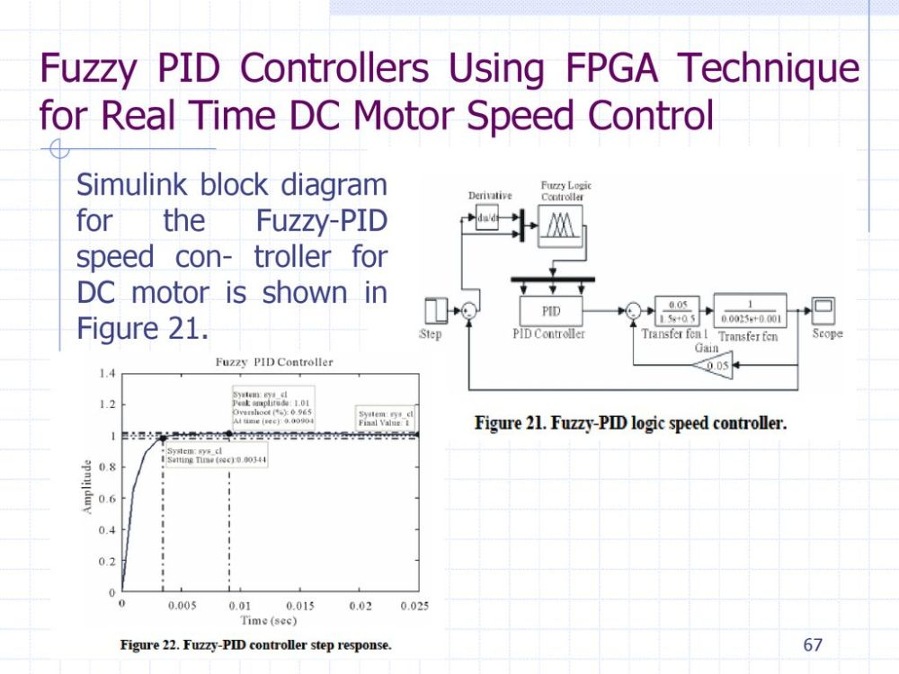 medium resolution of fuzzy pid controllers using fpga technique for real time dc motor speed control