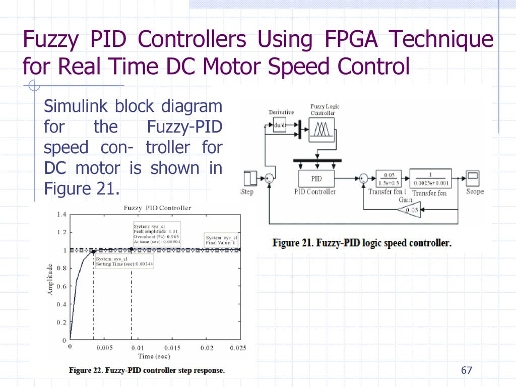 hight resolution of fuzzy pid controllers using fpga technique for real time dc motor speed control