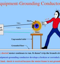 6 equipment grounding conductor  [ 1024 x 768 Pixel ]