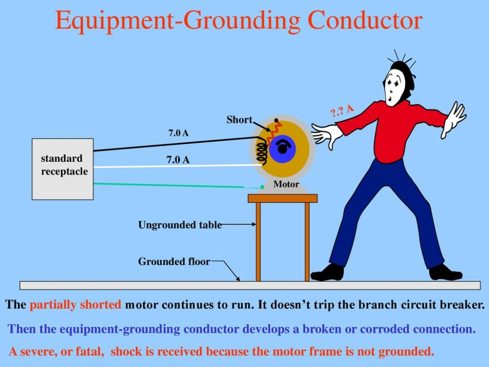 medium resolution of 6 equipment grounding conductor
