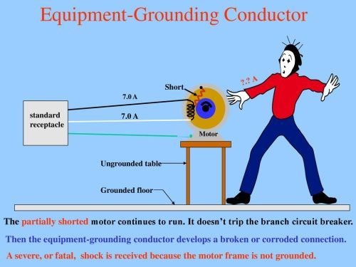 small resolution of 6 equipment grounding conductor