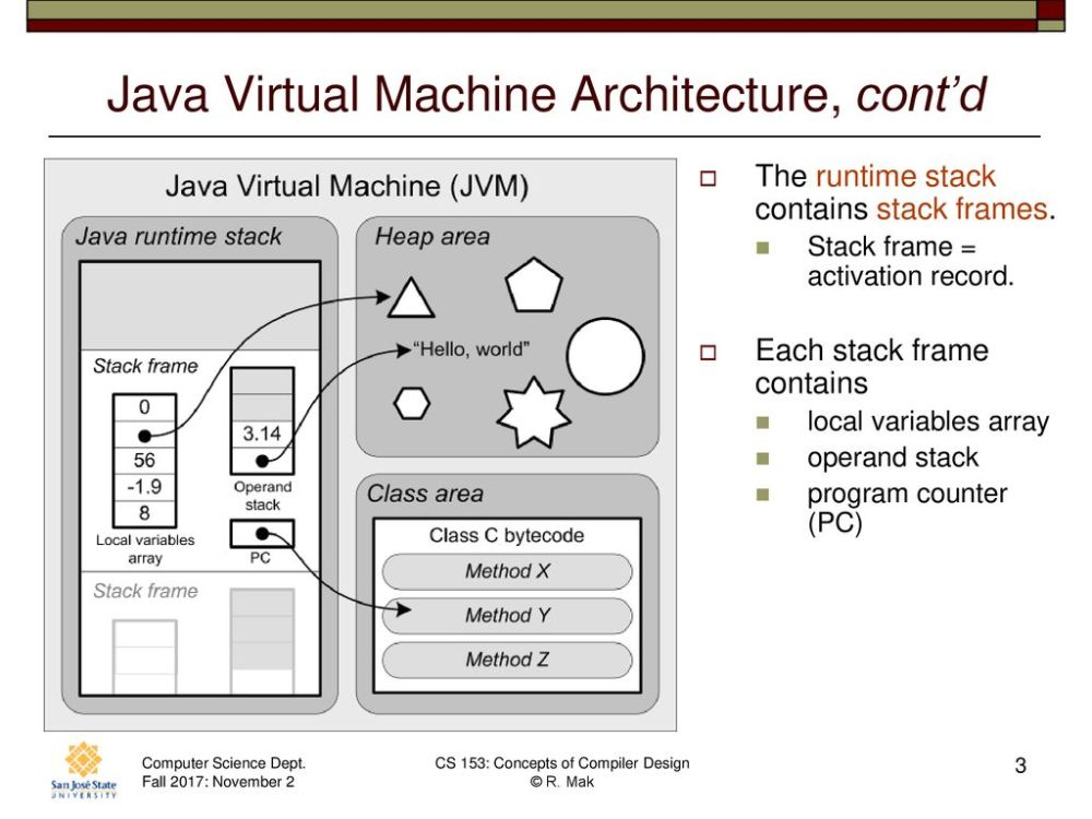 medium resolution of 3 java