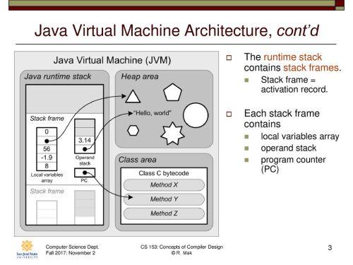 small resolution of 3 java
