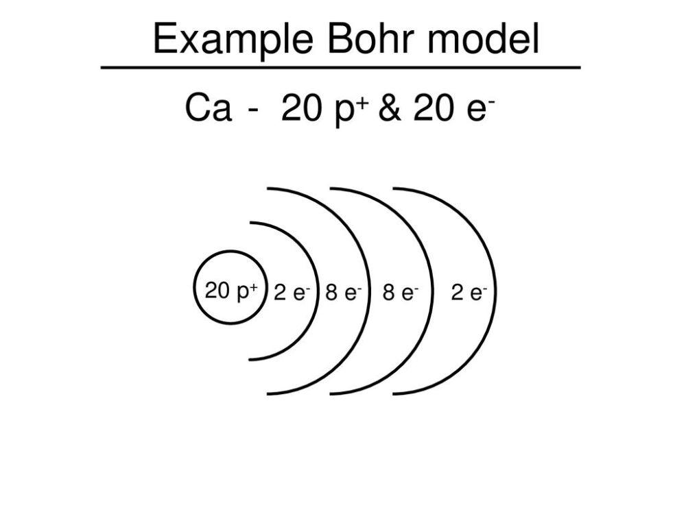 medium resolution of 19 example bohr model ca 20 p 20 e 20 p 2 e 8 e 8 e 2 e