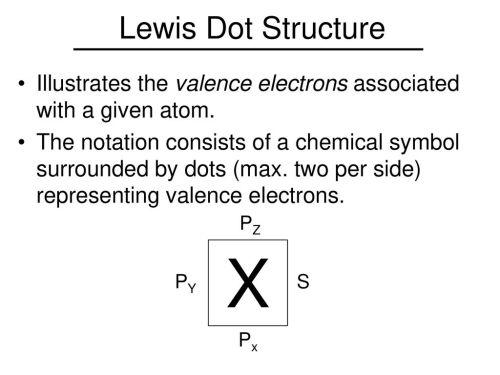 small resolution of bohr diagram practice calcium nitrogen sodium fluorine 22 lewis