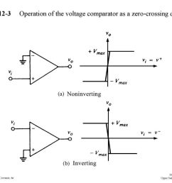 figure 12 3 operation of the voltage comparator as a zero crossing detector [ 1024 x 768 Pixel ]