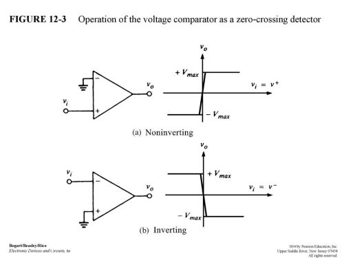 small resolution of figure 12 3 operation of the voltage comparator as a zero crossing detector