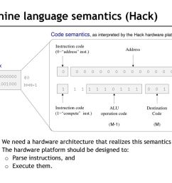 machine language semantics hack  [ 1024 x 768 Pixel ]