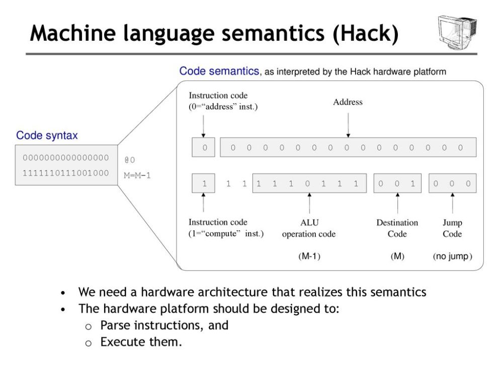 medium resolution of machine language semantics hack