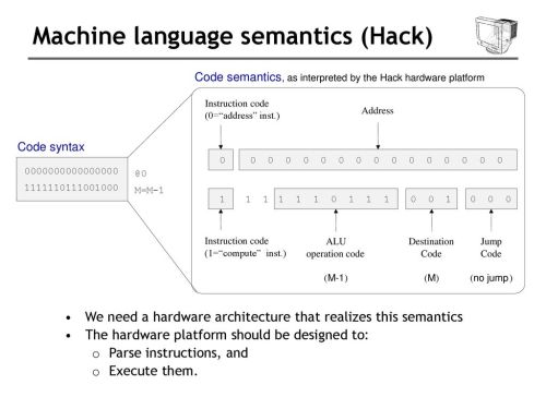 small resolution of machine language semantics hack