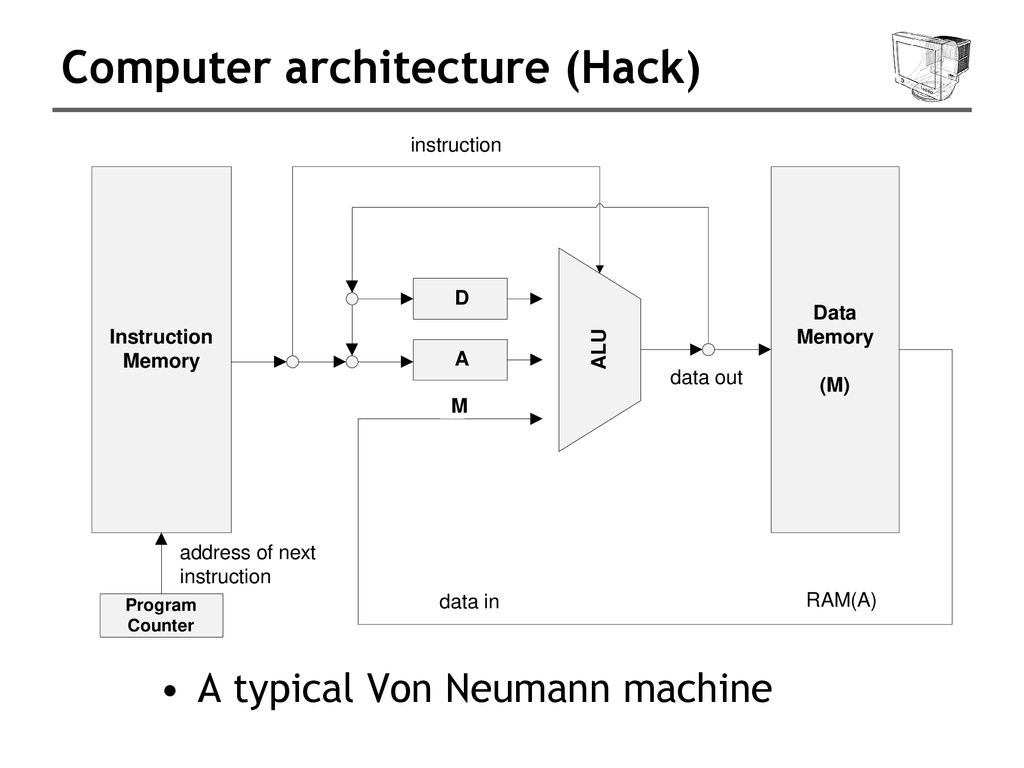 hight resolution of computer architecture hack